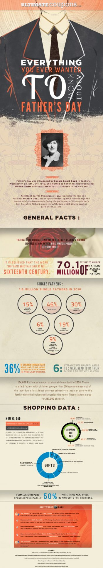 fathersday-infographic-e1308382216581.jpg