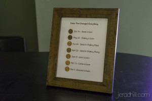 7 Year Anniversary Present Copper Project